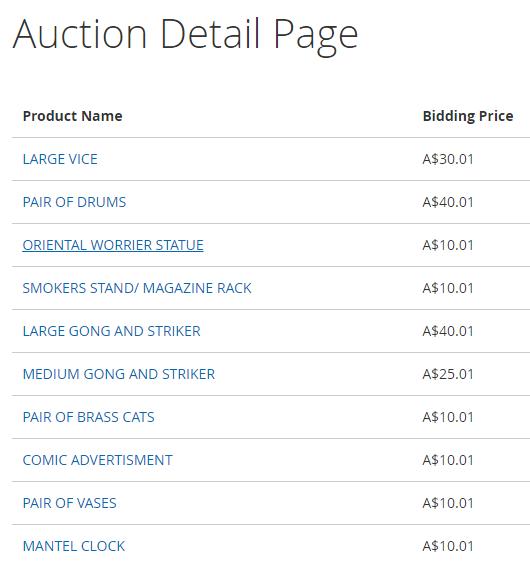 Auction Detail